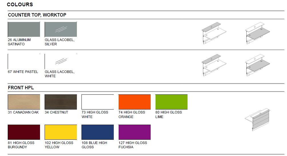 Lupelampe LED med et forstørrelsesglass | nettbutikk Gloss