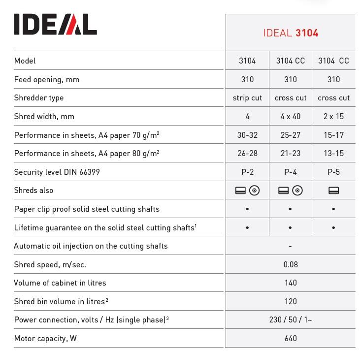 Ideal 3104 makulator